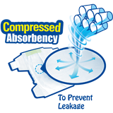 Compressed Absorbency